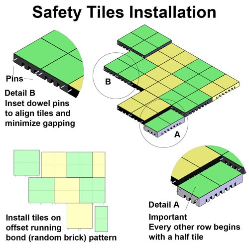 Playfall Playground Safety Tiles 2 X 2 Pallet Of 40 Tiles